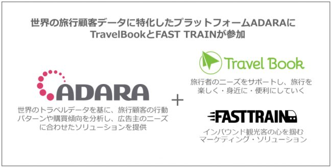 ADARAにTravel BookとFAST TRAINが参加
