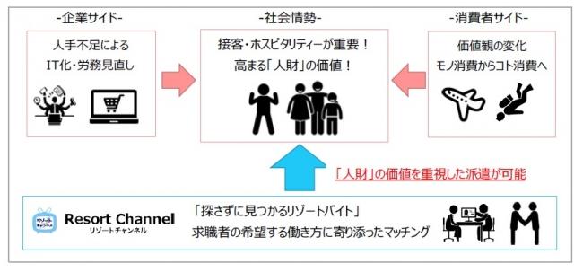 「ネイティブキャンプ英会話」ピアソン・ジャパンと業務提携