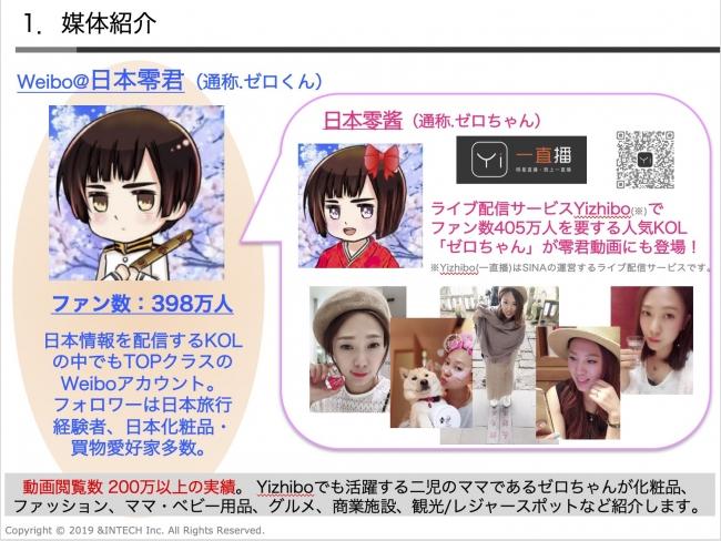 インバウンド動画制作・配信サービス「零醤的日本攻略」を開始