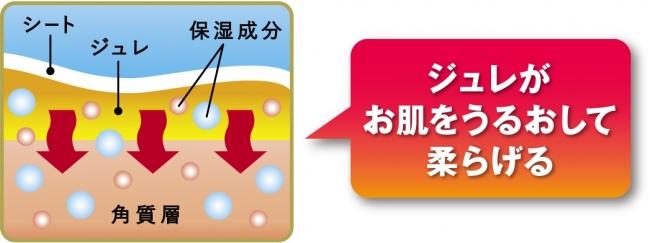 贅沢ジュレマスク ラベンダー2019年6月20日より限定発売