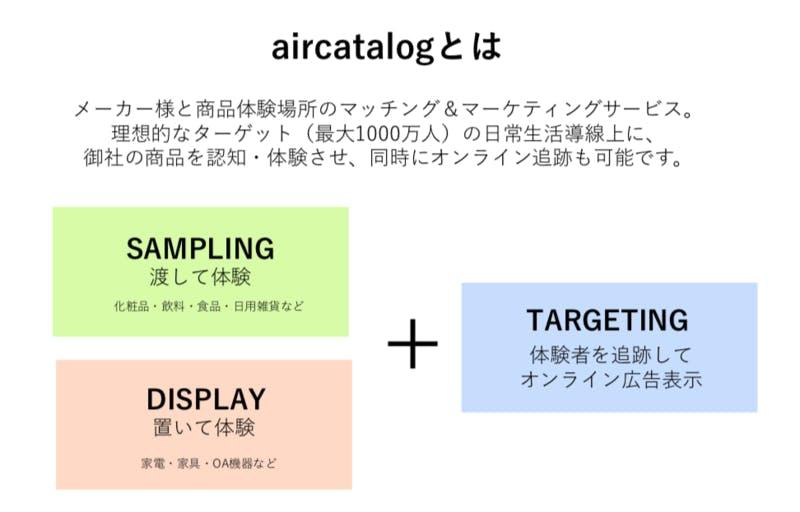 aircatalog